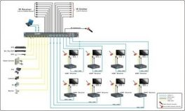 DigiCLEAR MX88UHD-100 Matrice 8x8 HDMI + Ethernet Matrix 100m CAT5/6 fino a 1080p @ 60Hz, 48-bit Deep Color, 4k @ 30Hz