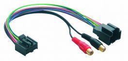 Interfaccia audio tramite Aux-In per SAAB Phonocar 04101